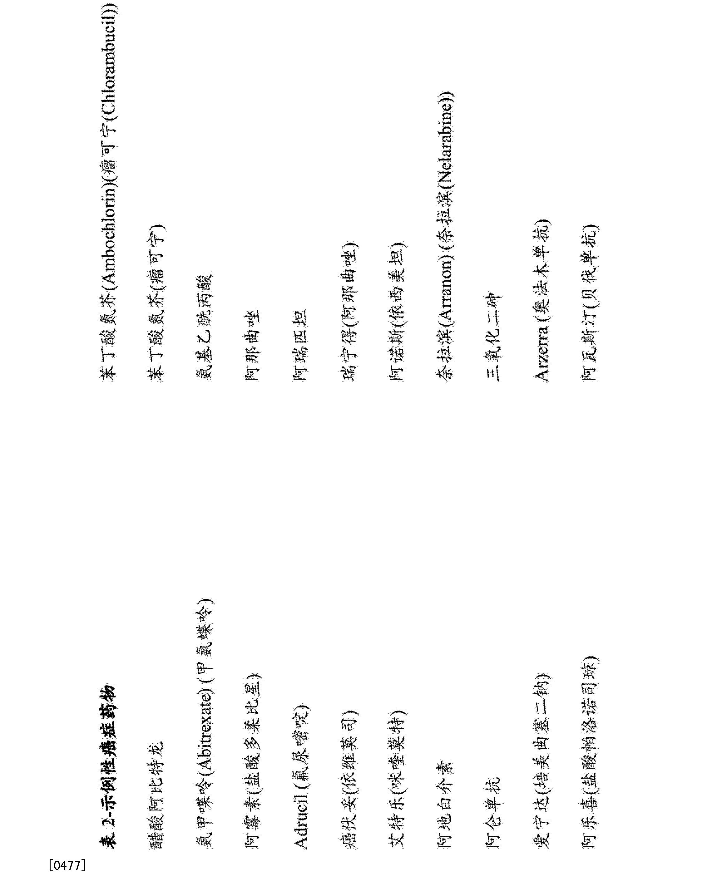 Figure CN103857387AD00901