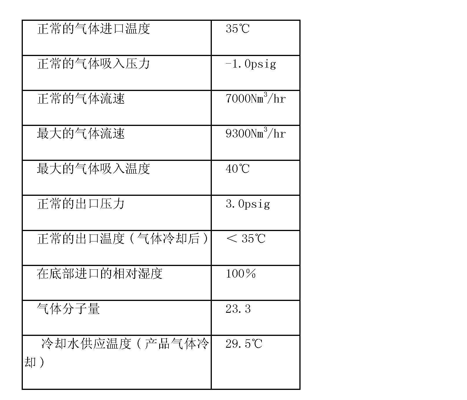 Figure CN101484861BD00331