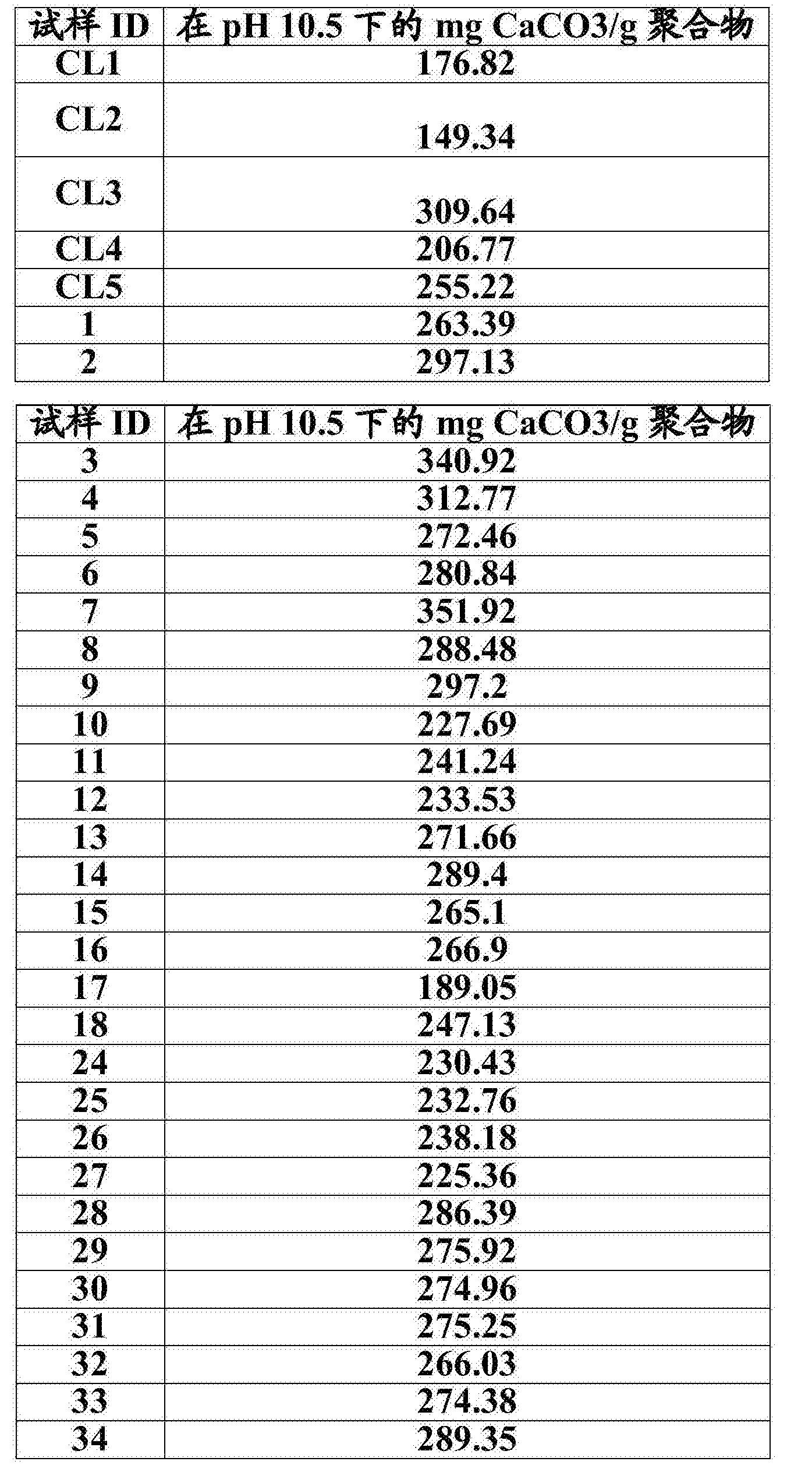 Figure CN106574018AD00401