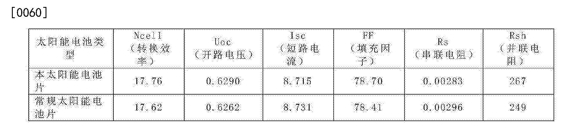 Figure CN104617163BD00071