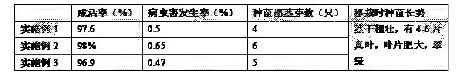 Figure CN106613661AD00061