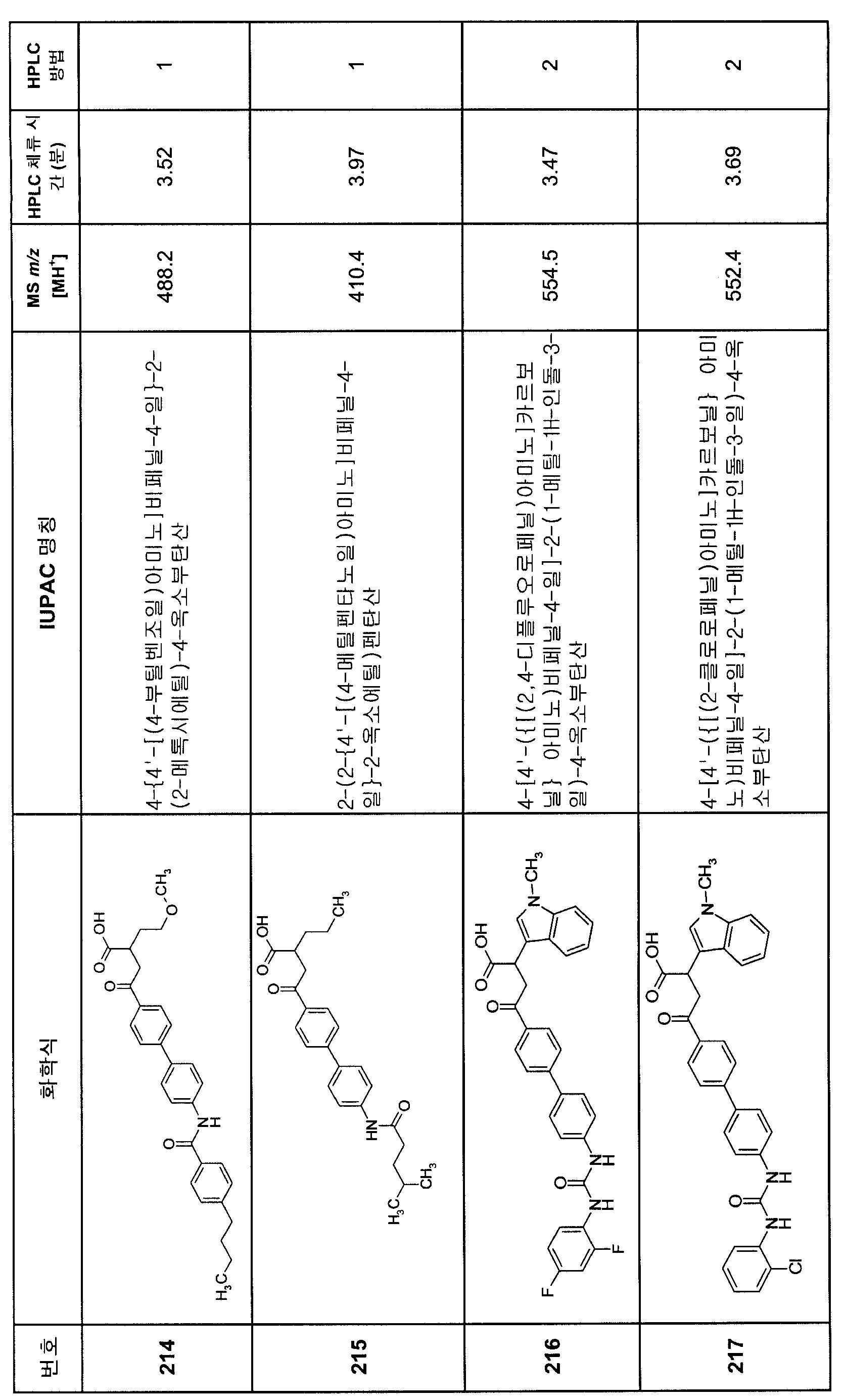 Figure 112007082249387-PCT00212