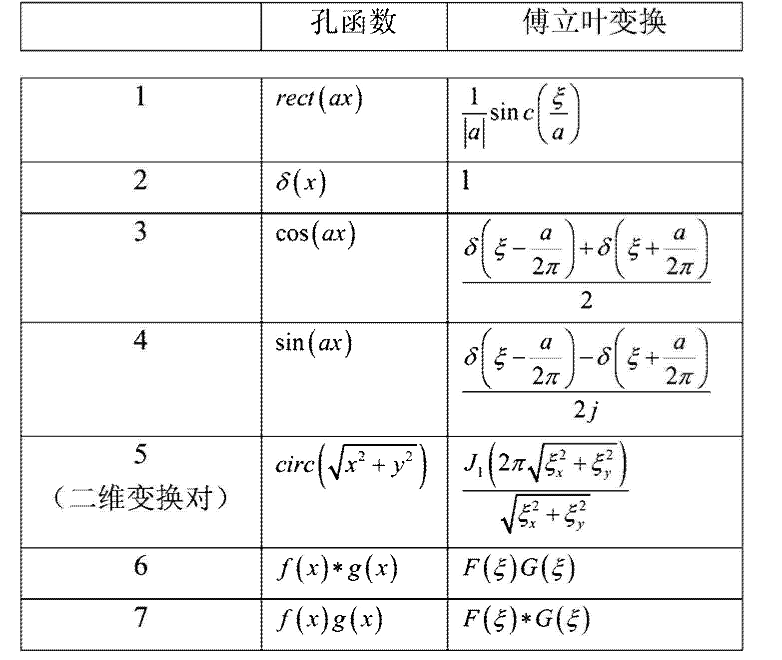 Figure CN104027893AD00241