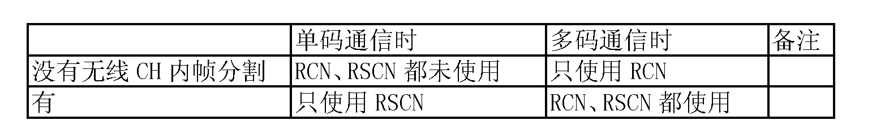 Figure CN1510937BD00411