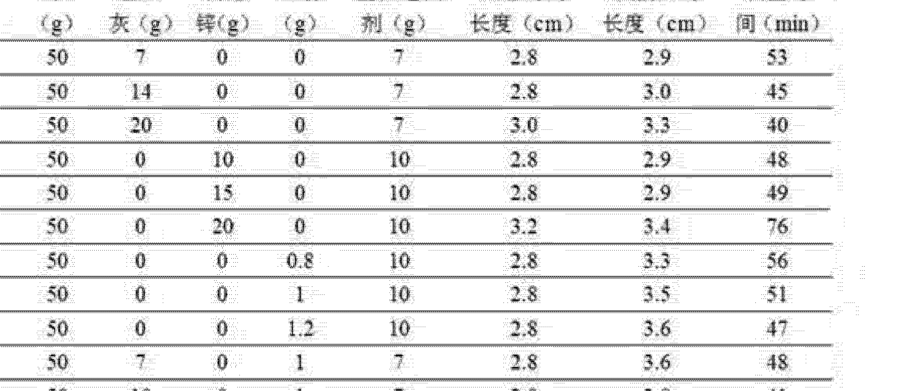 Figure CN102733844AD00051