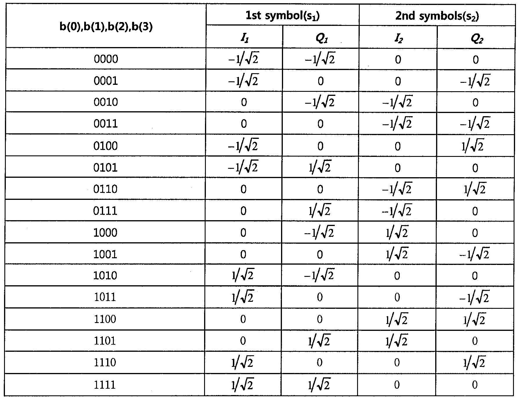 Figure 112011500627815-pat00044