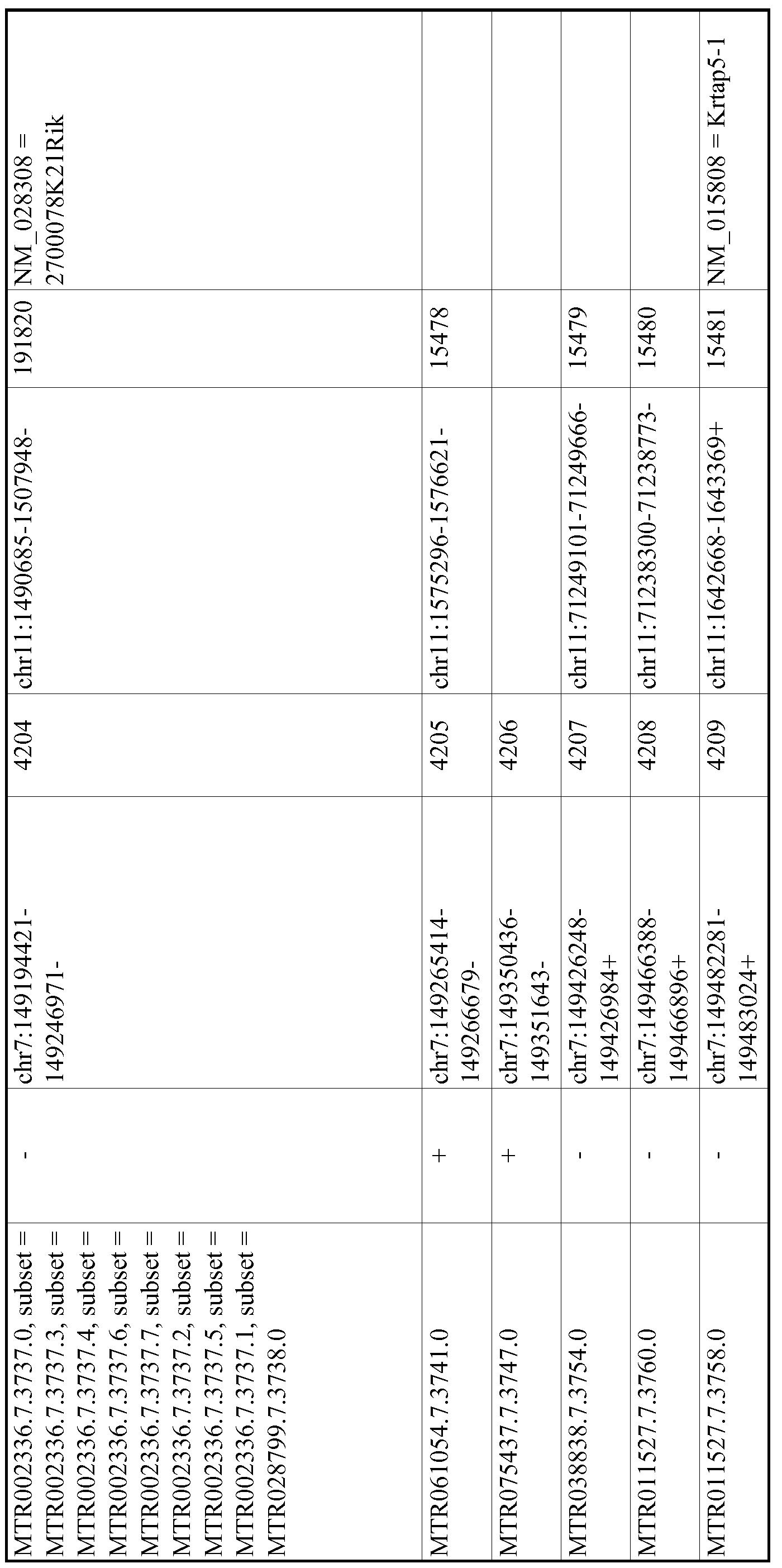 Figure imgf000797_0001