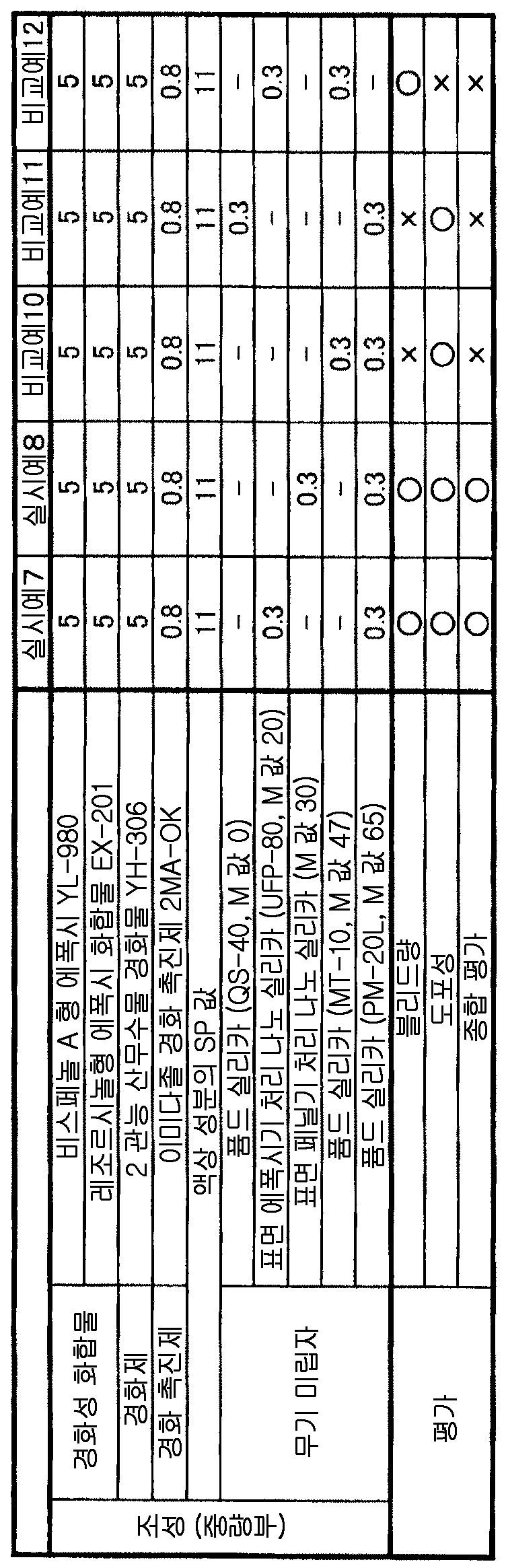 Figure 112010003657219-pct00004