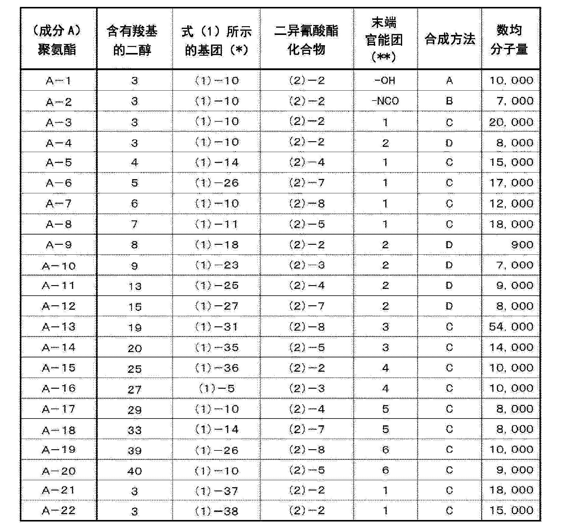 Figure CN104093572AD00421