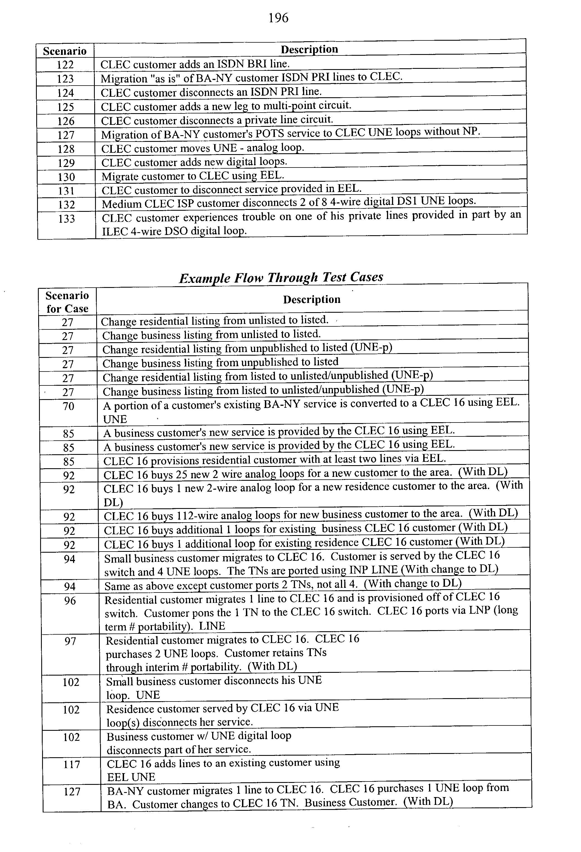 Figure US20030202638A1-20031030-P00004