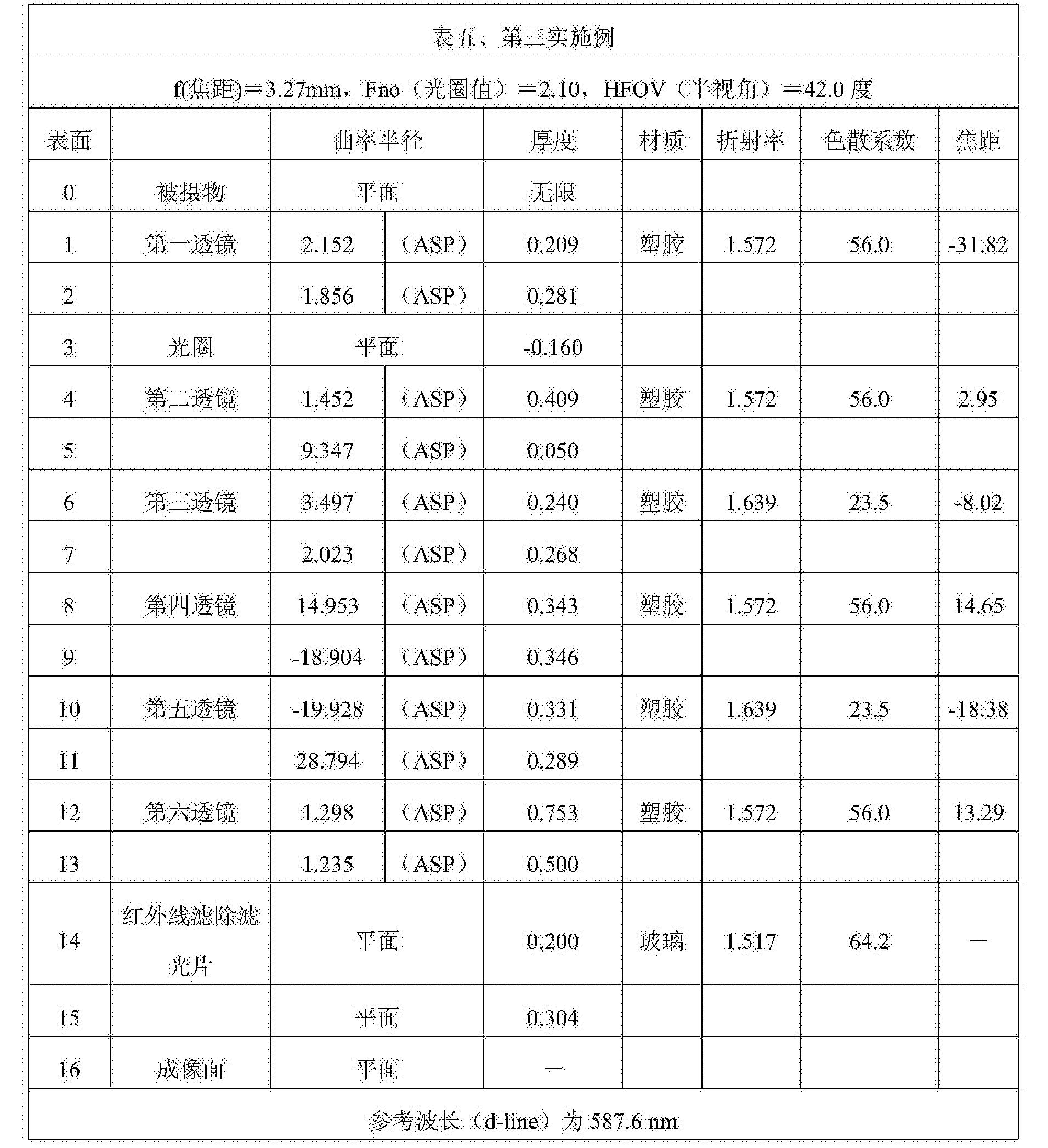 Figure CN104808316BD00181