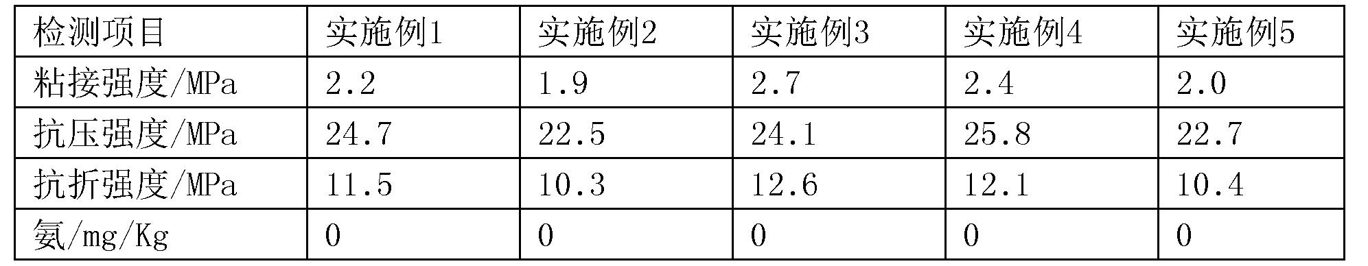 Figure CN107216082AD00081