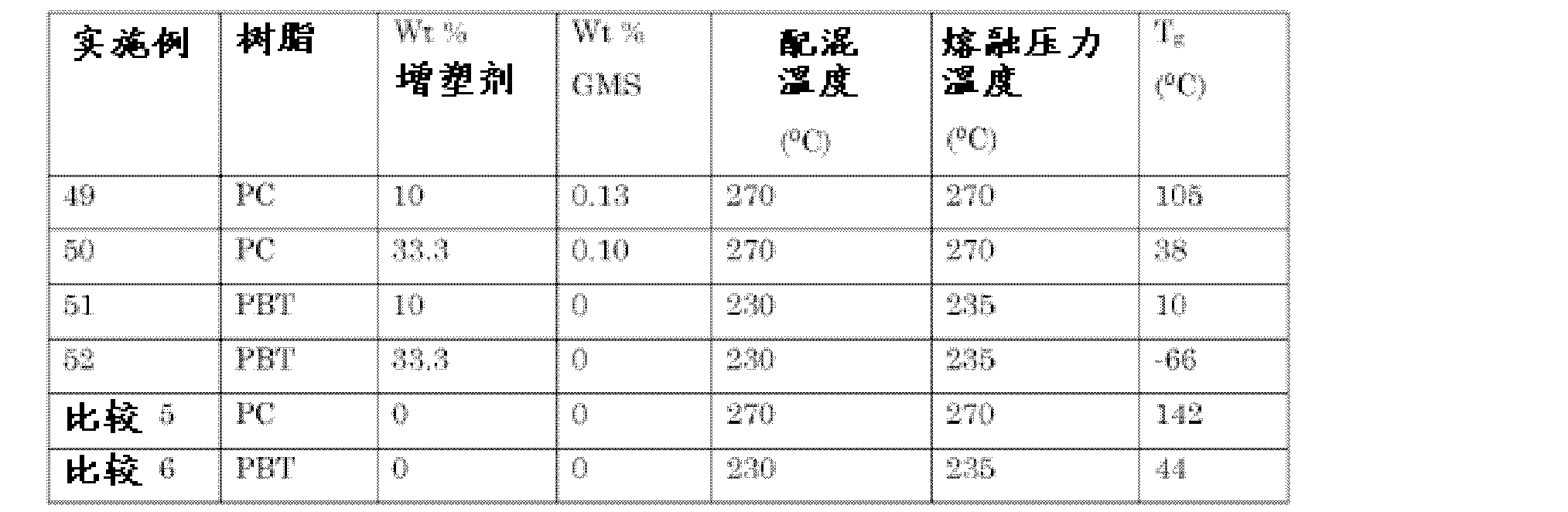 Figure CN102459219AD00342