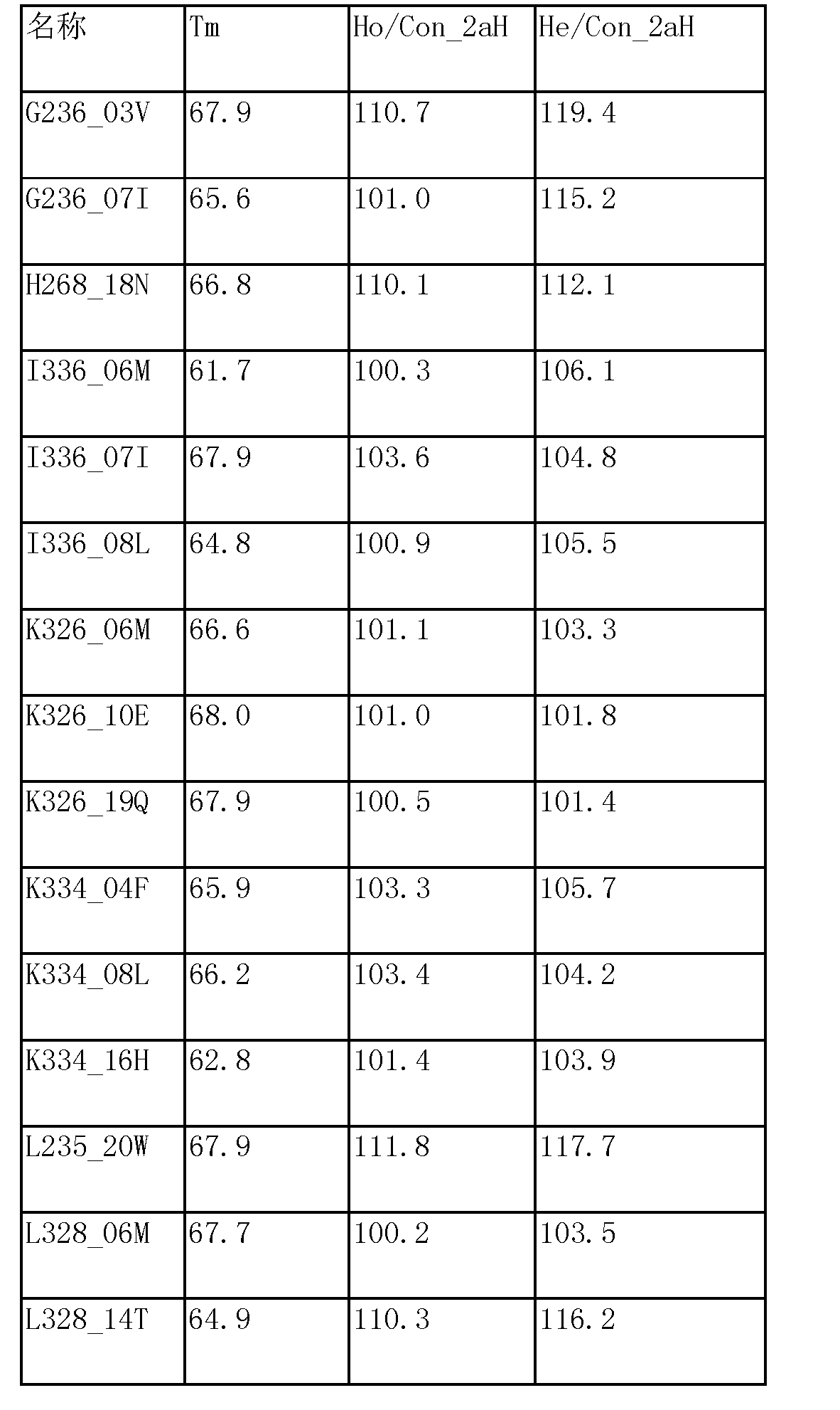 Figure CN103827300AD01402
