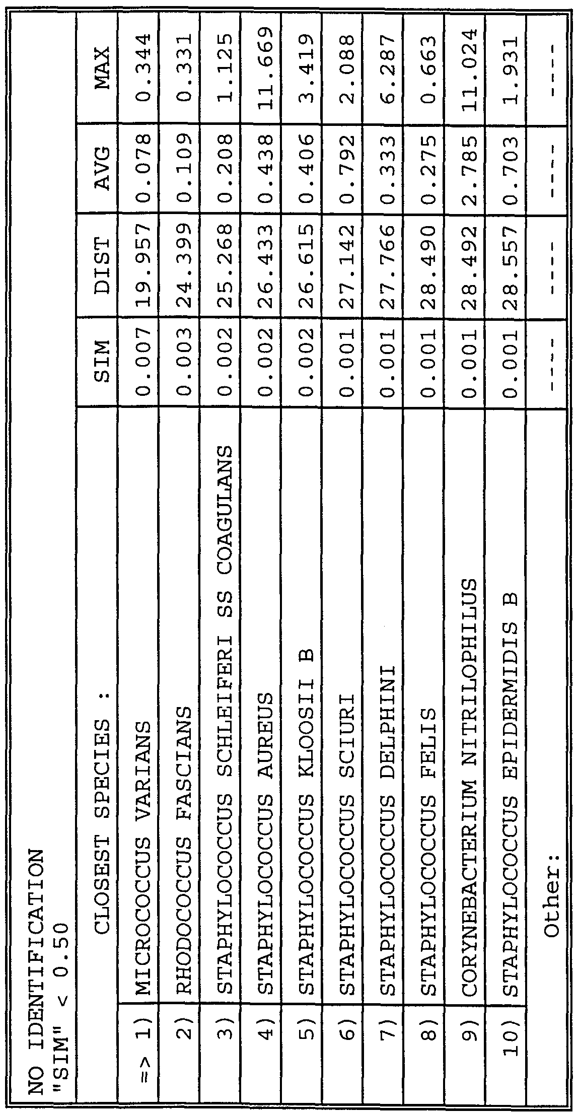 WO1998032872A1 - ENZYMATIC CONVERSION OF α-HYDROXYNITRILES TO THE