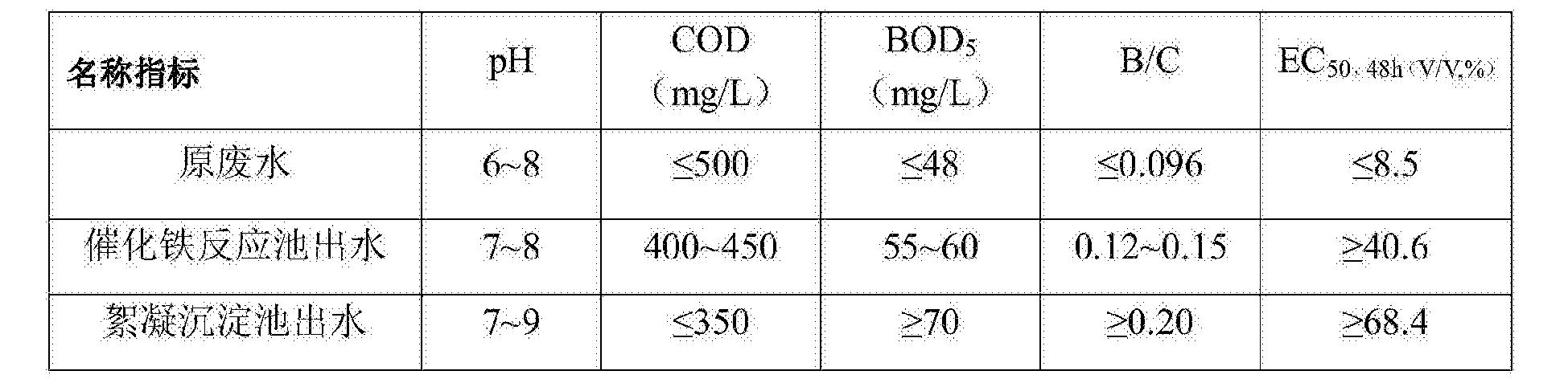 Figure CN106673274AD00061