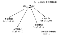 WO2013136648A1 - Wide-area multilateration system, central