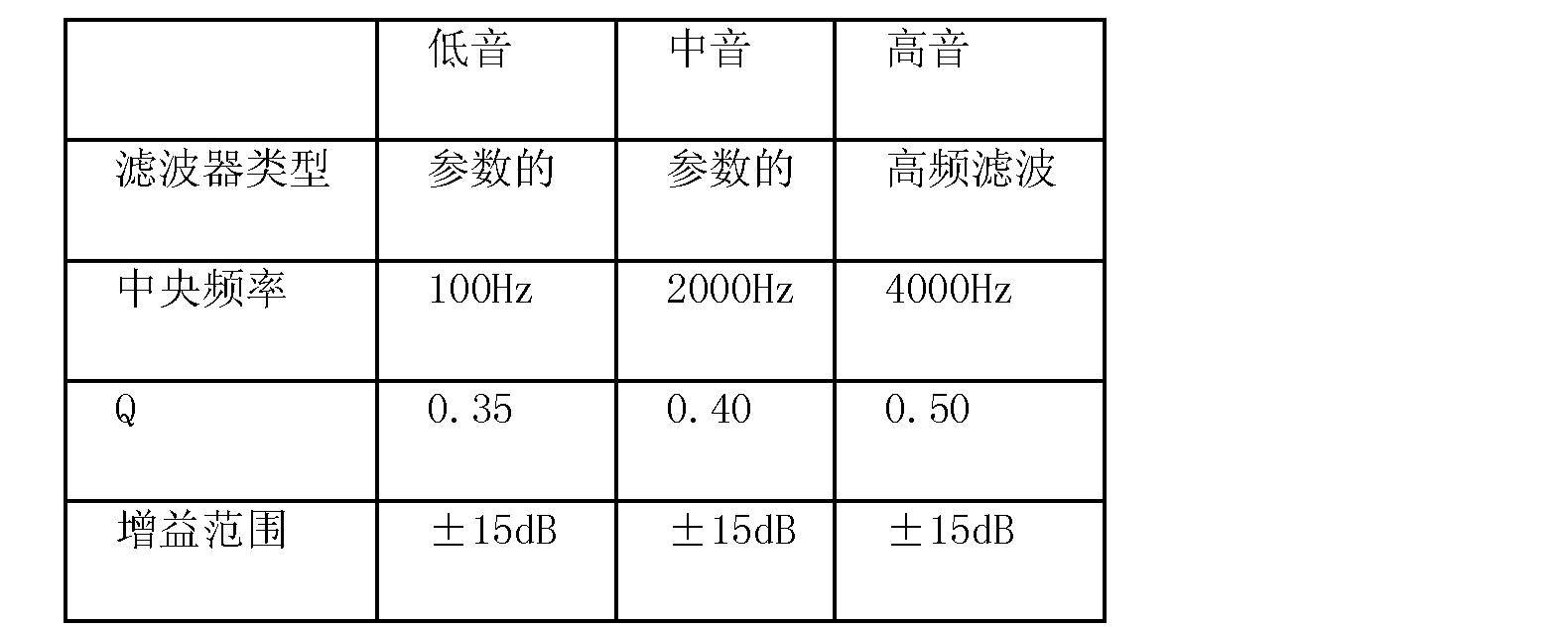 Figure CN101622805BD00131