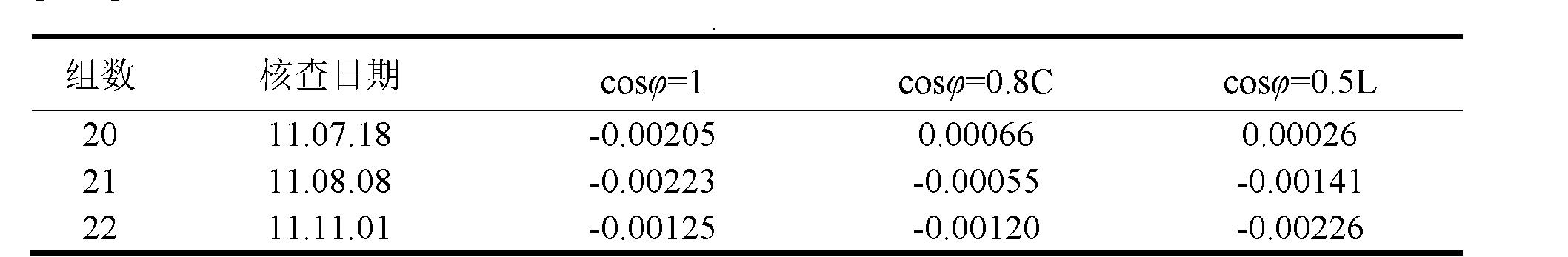 Figure CN102495961BD00191