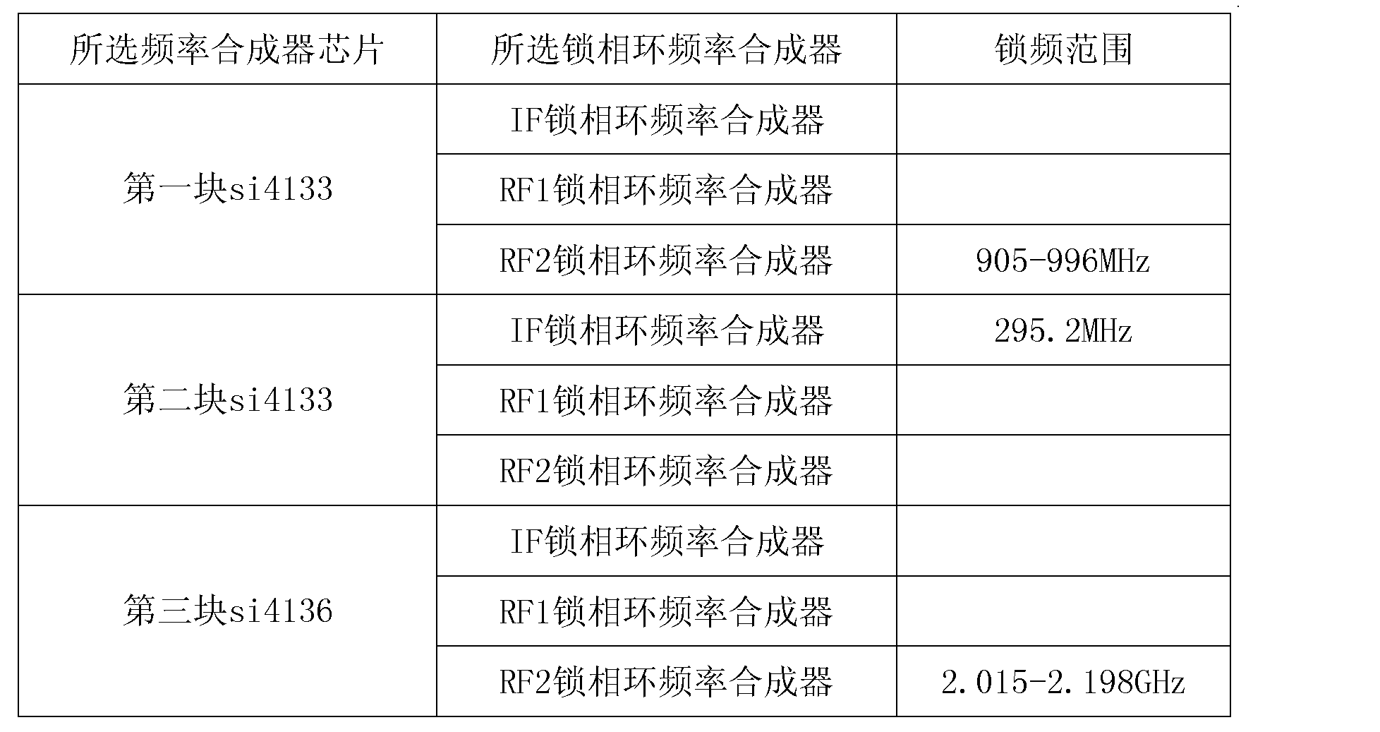 Figure CN102076120AD00071