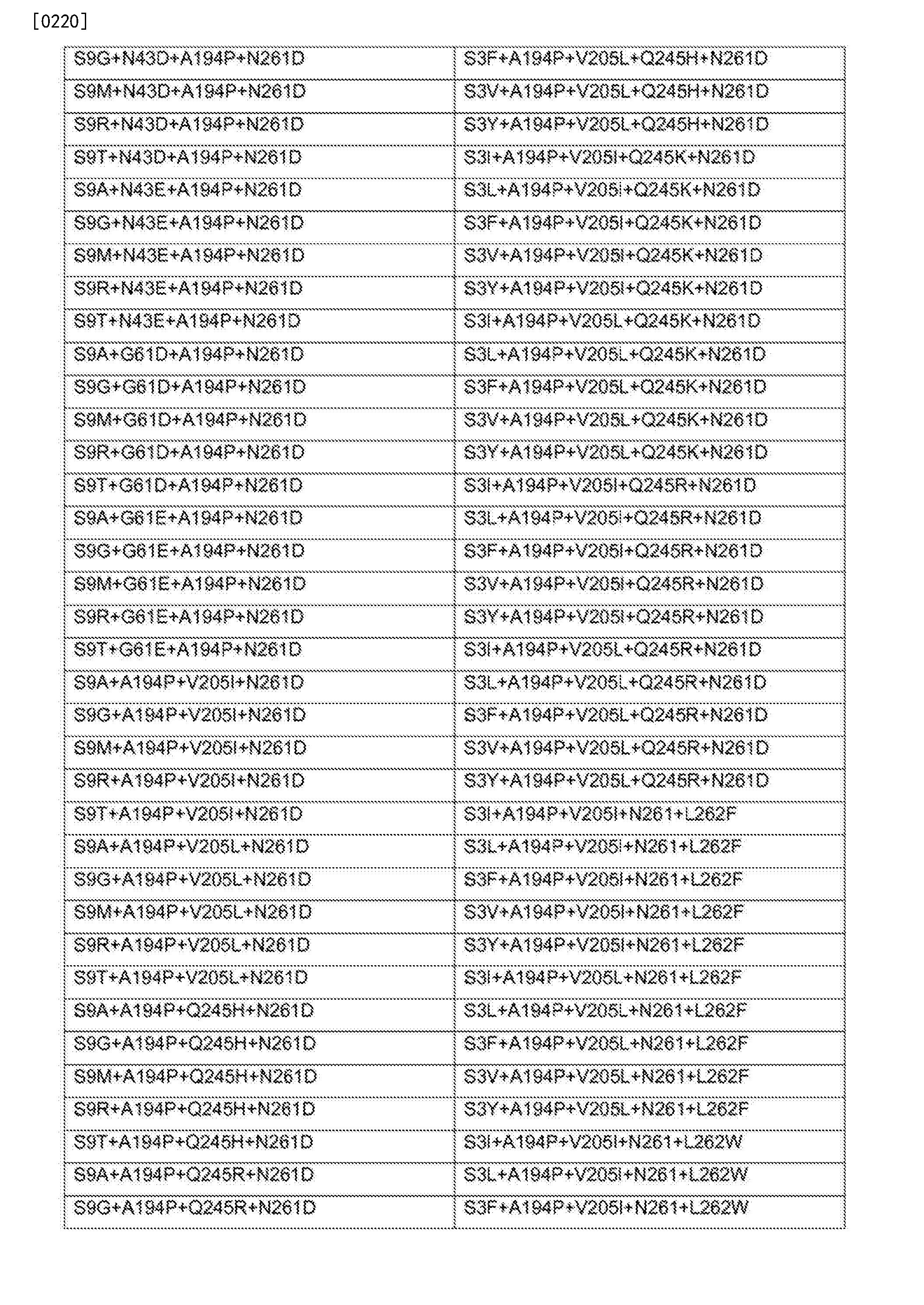 Figure CN105874067AD00281