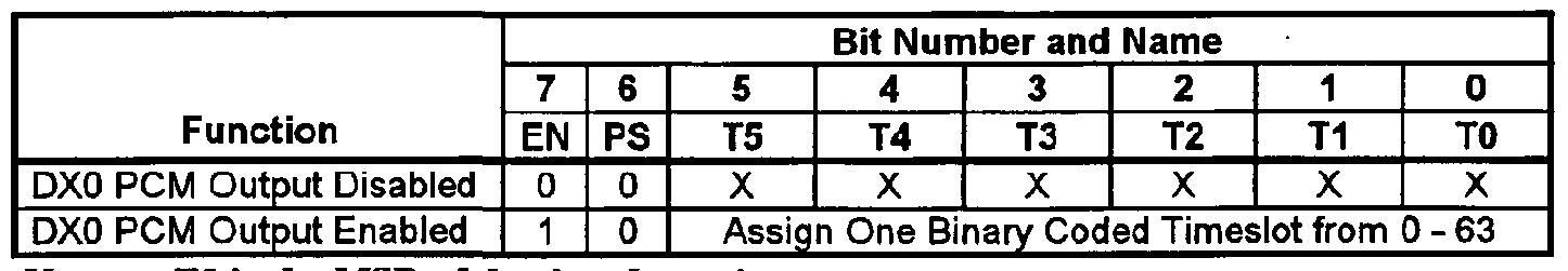 Figure imgf000143_0002