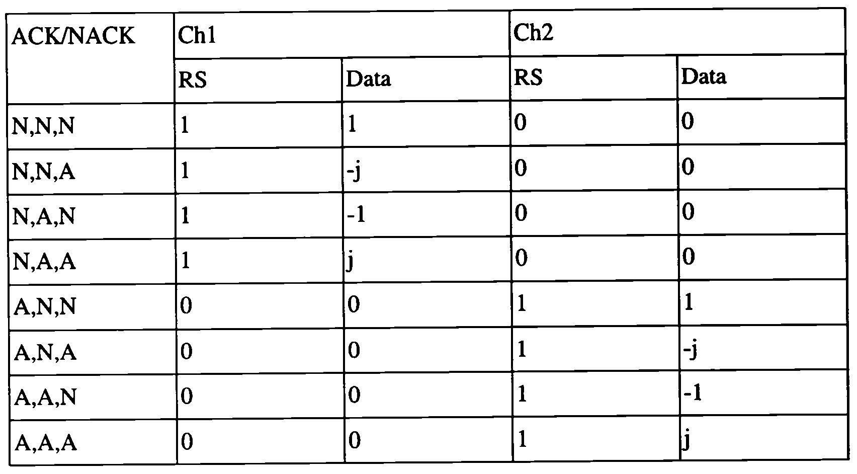 Figure 112012071617009-pct00024