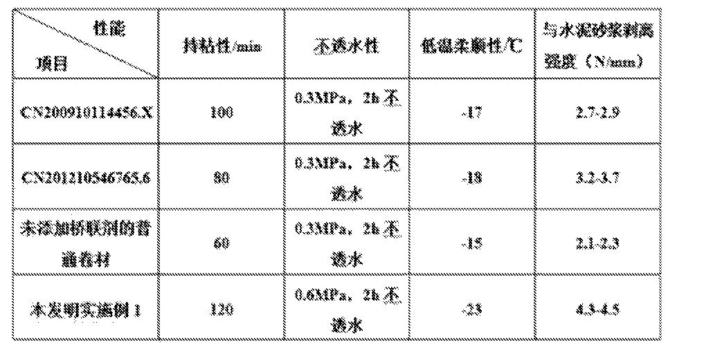 Figure CN105273234AD00071