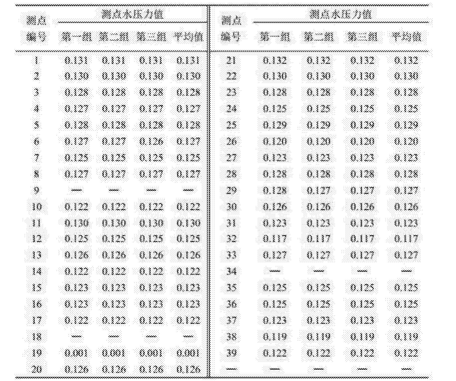 Figure CN107941671AD00111