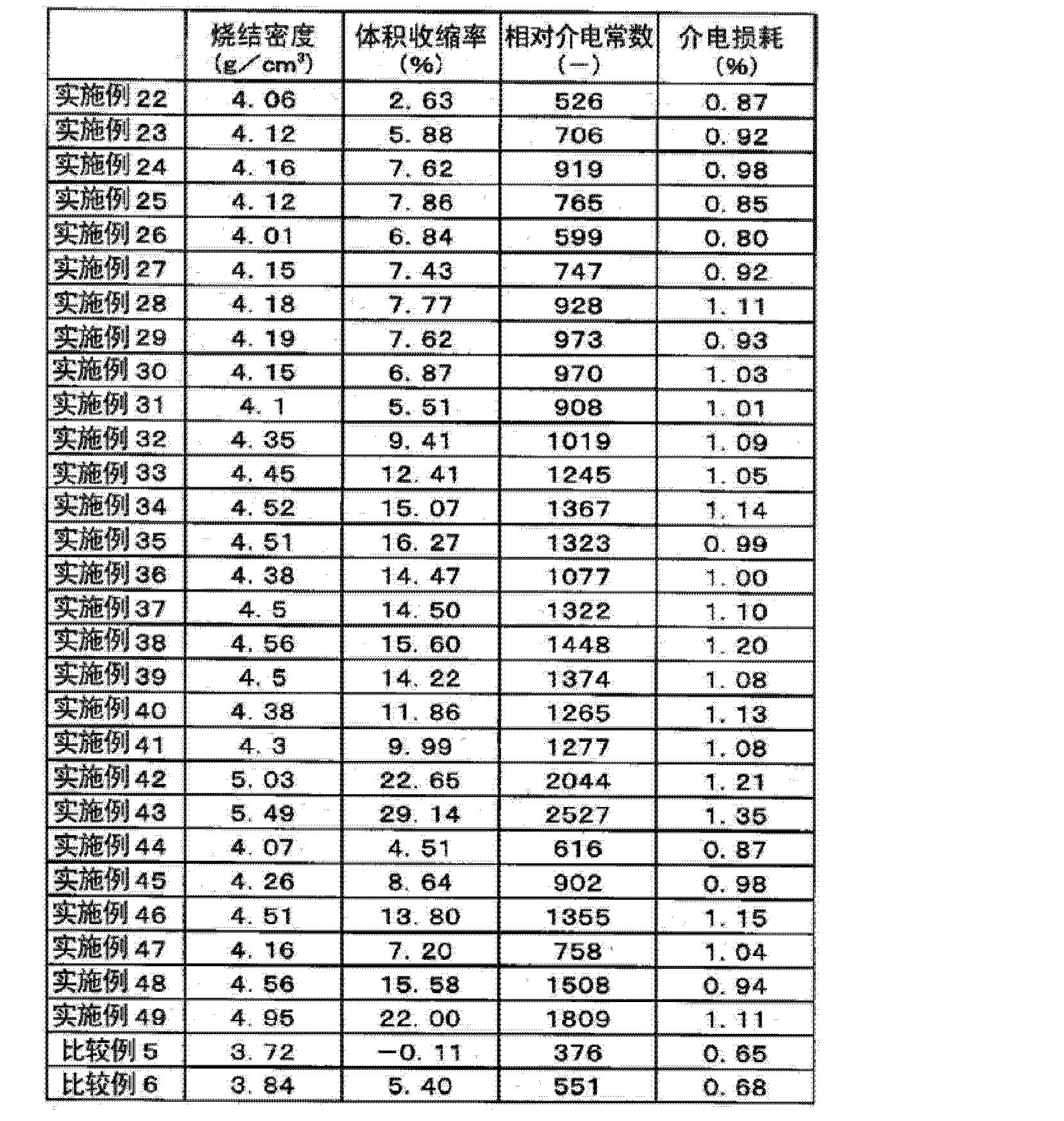 Figure CN102656127AD00141