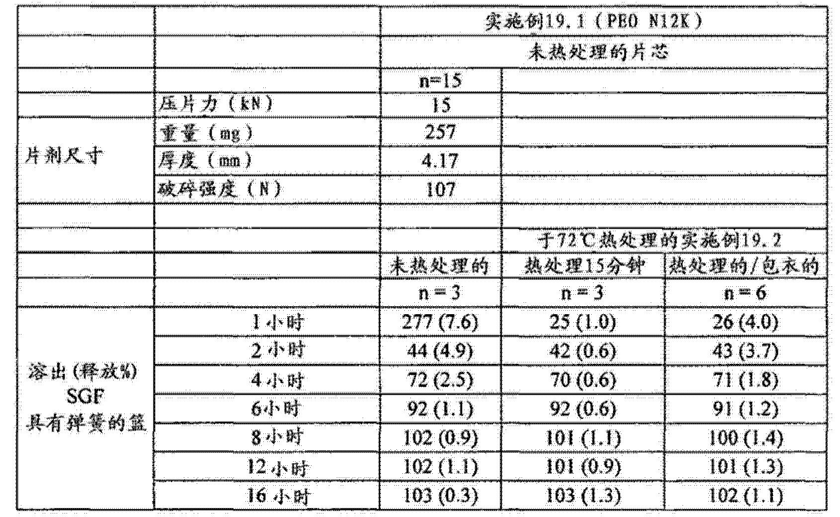 Figure CN102743355BD01421