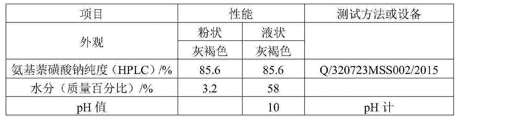 Figure CN105523674AD00111