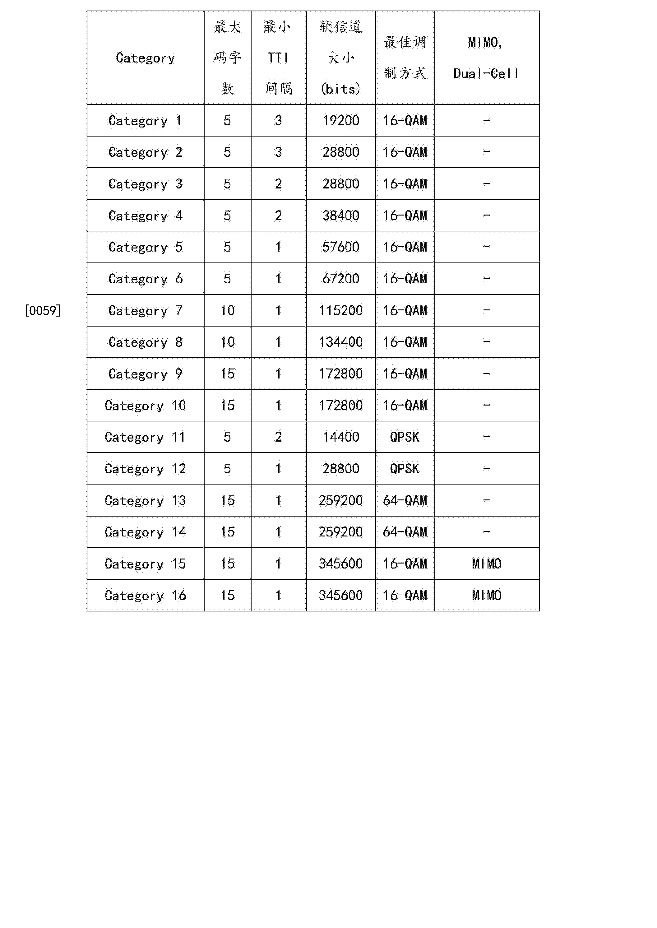 Figure CN103702351BD00081