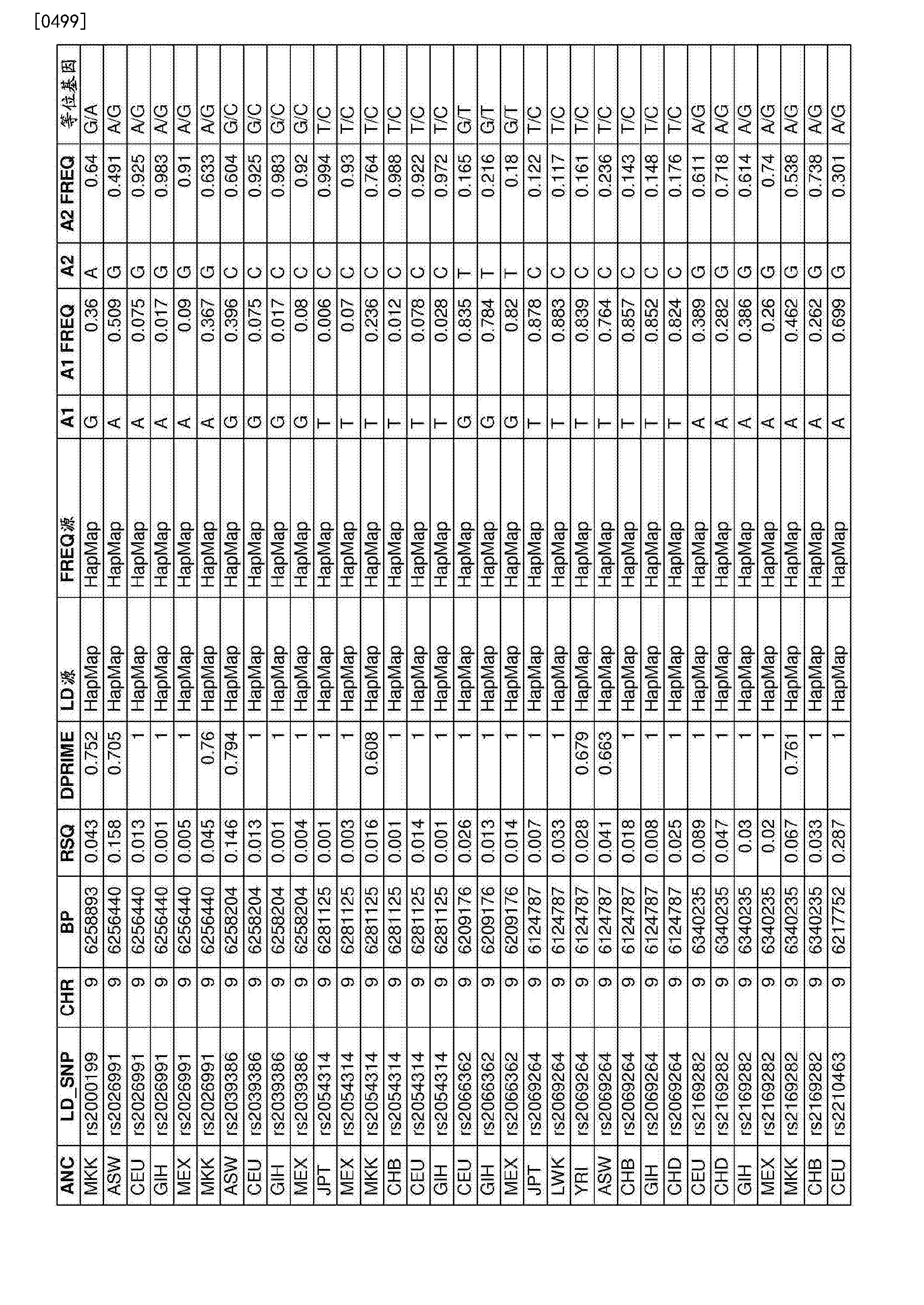 Figure CN107109494AD01701