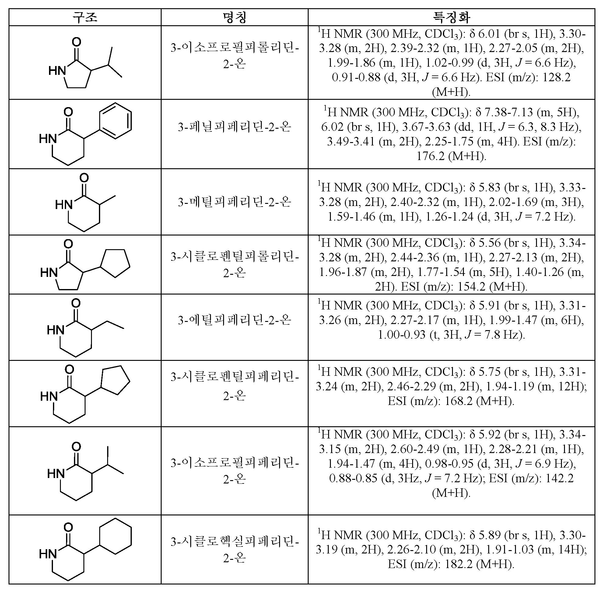 KR20160140909A - Carbazole-containing amides, carbamates