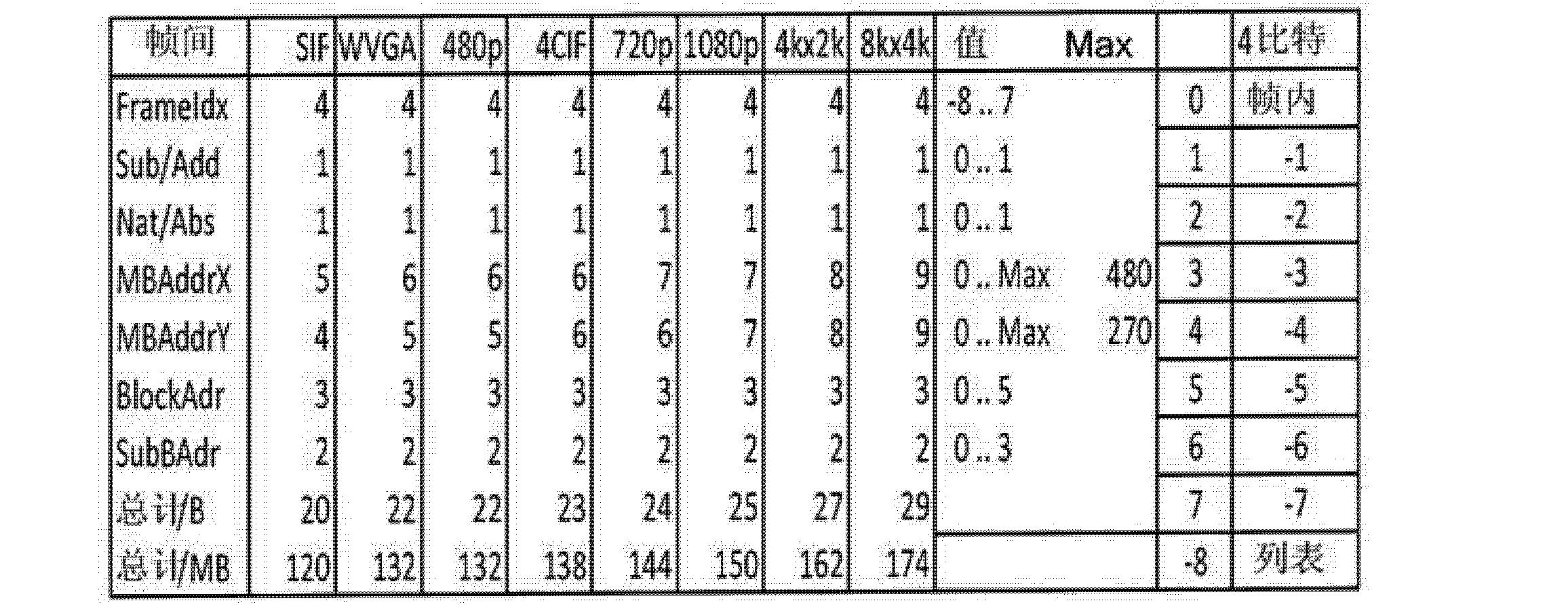 Figure CN102893604AD00172