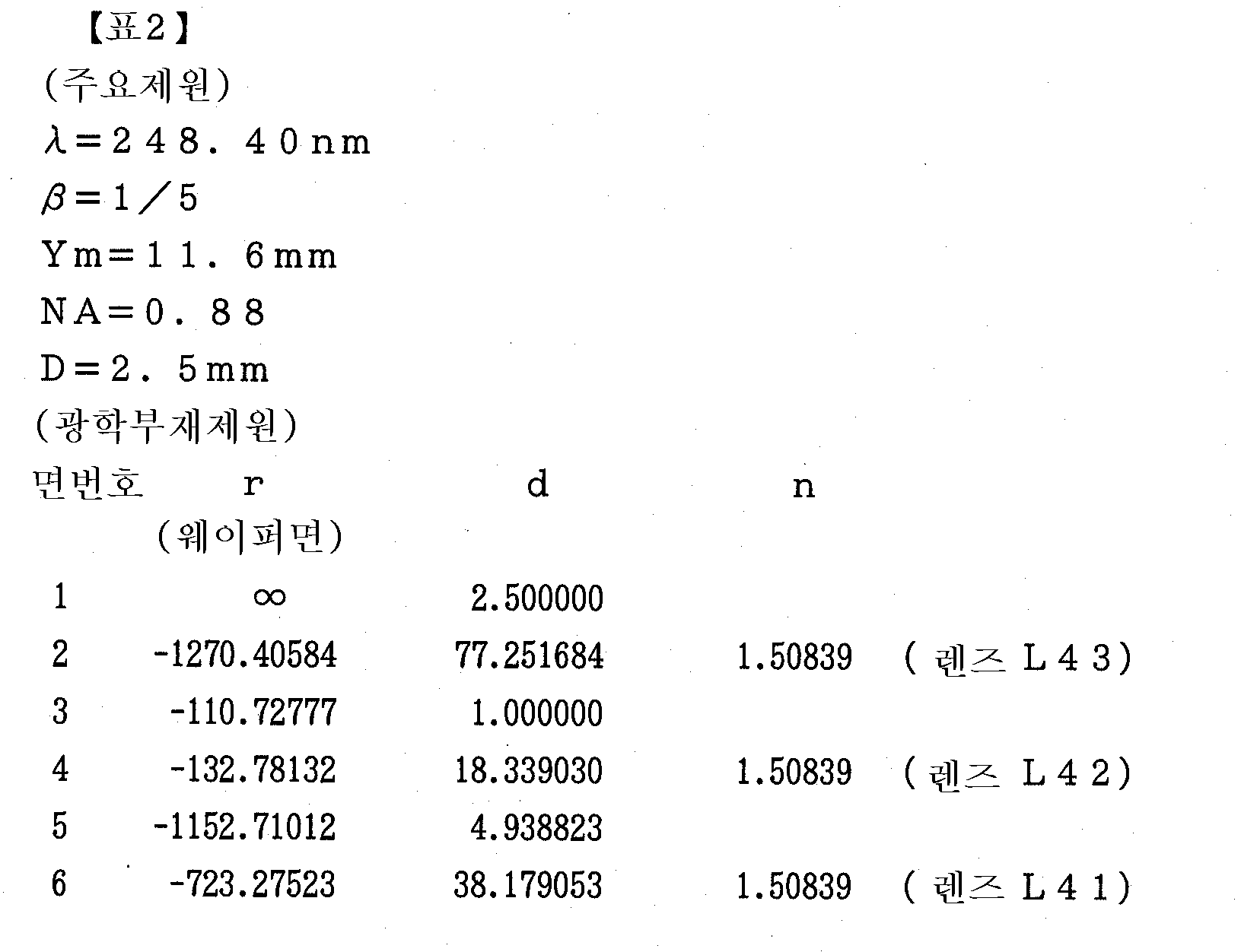 Figure 112001031583331-pat00016