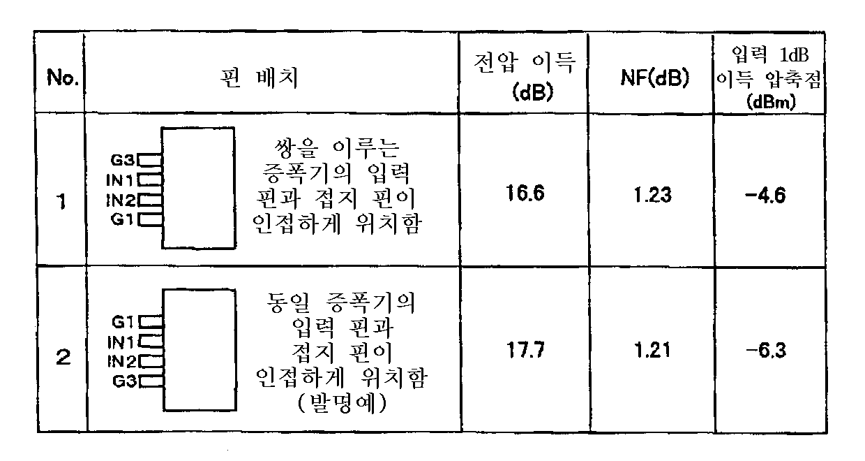 Figure 112006031052641-pat00016