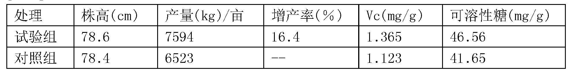 Figure CN106064967AD00111