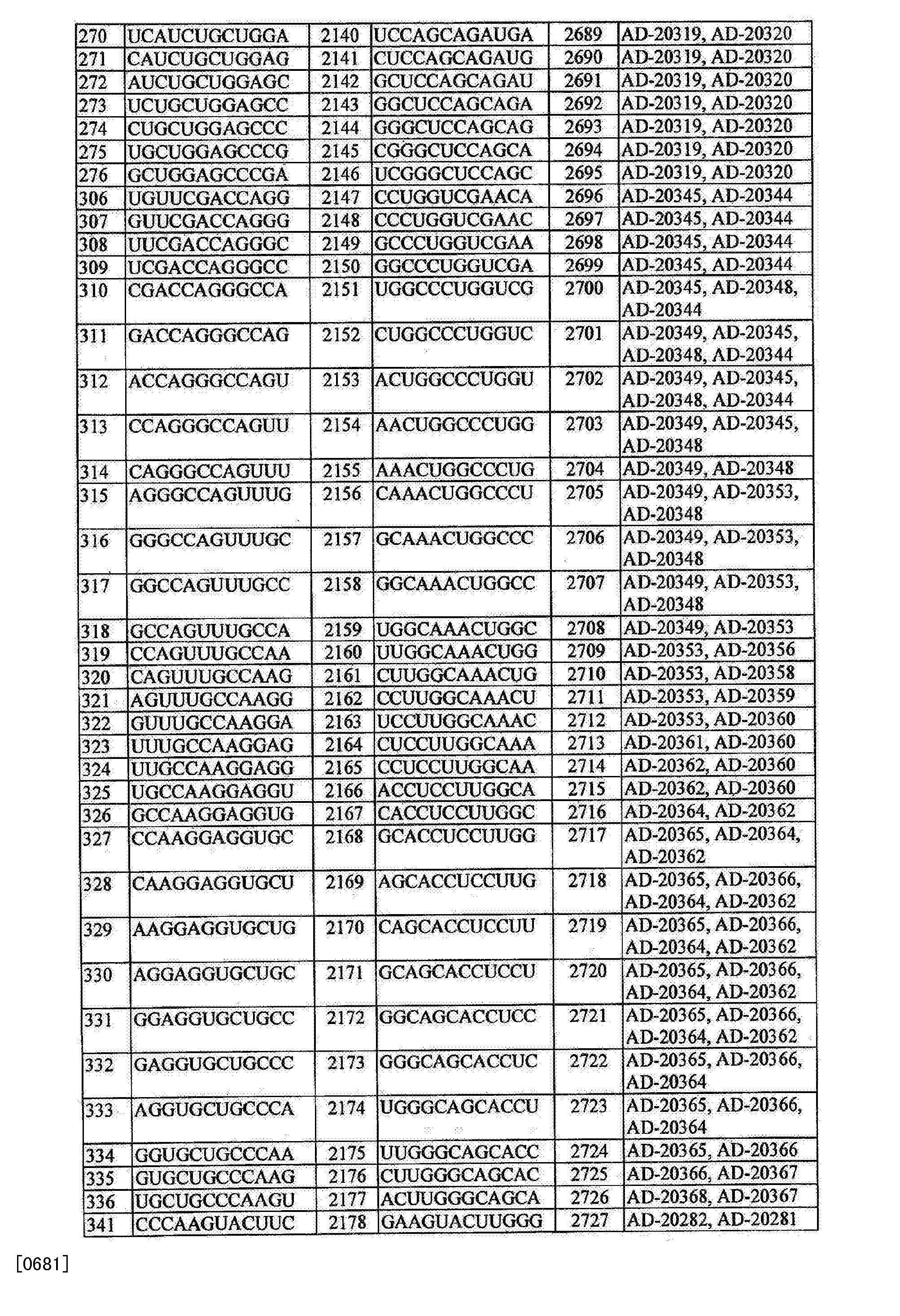 Figure CN105125572AD01001