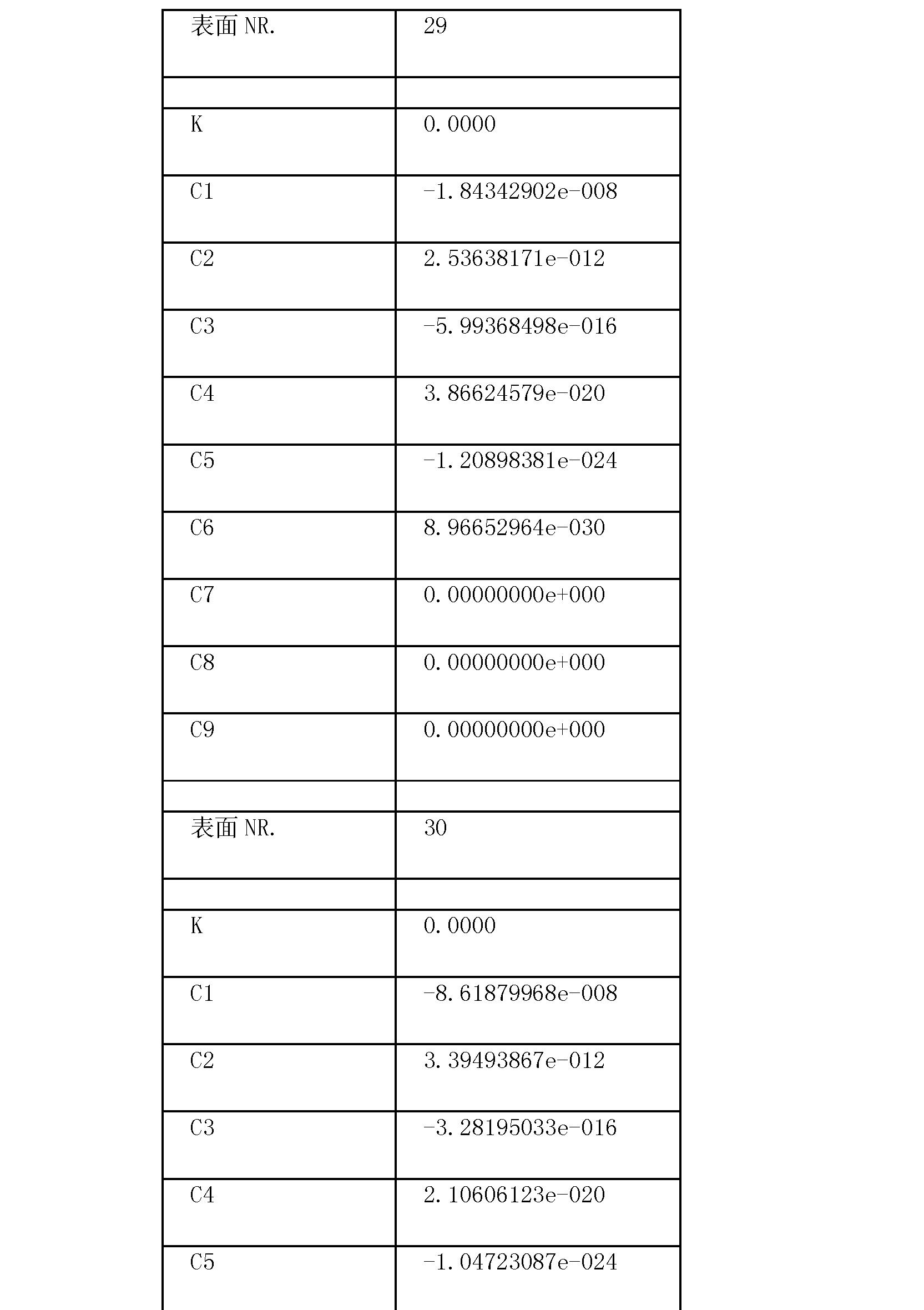Figure CN101263432BD00322