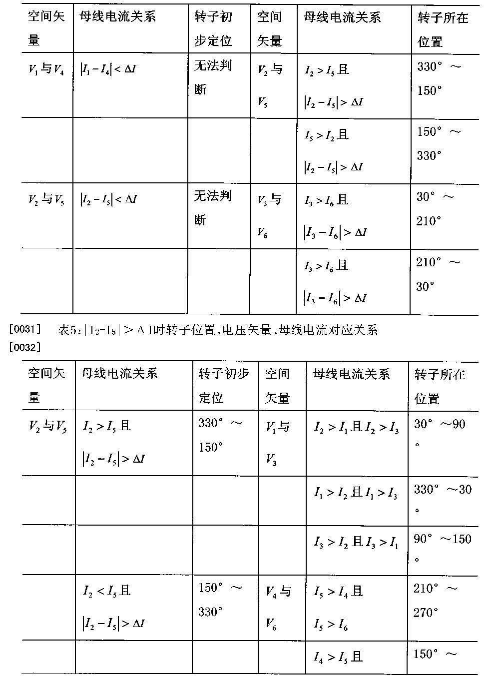 Figure CN102868350BD00141