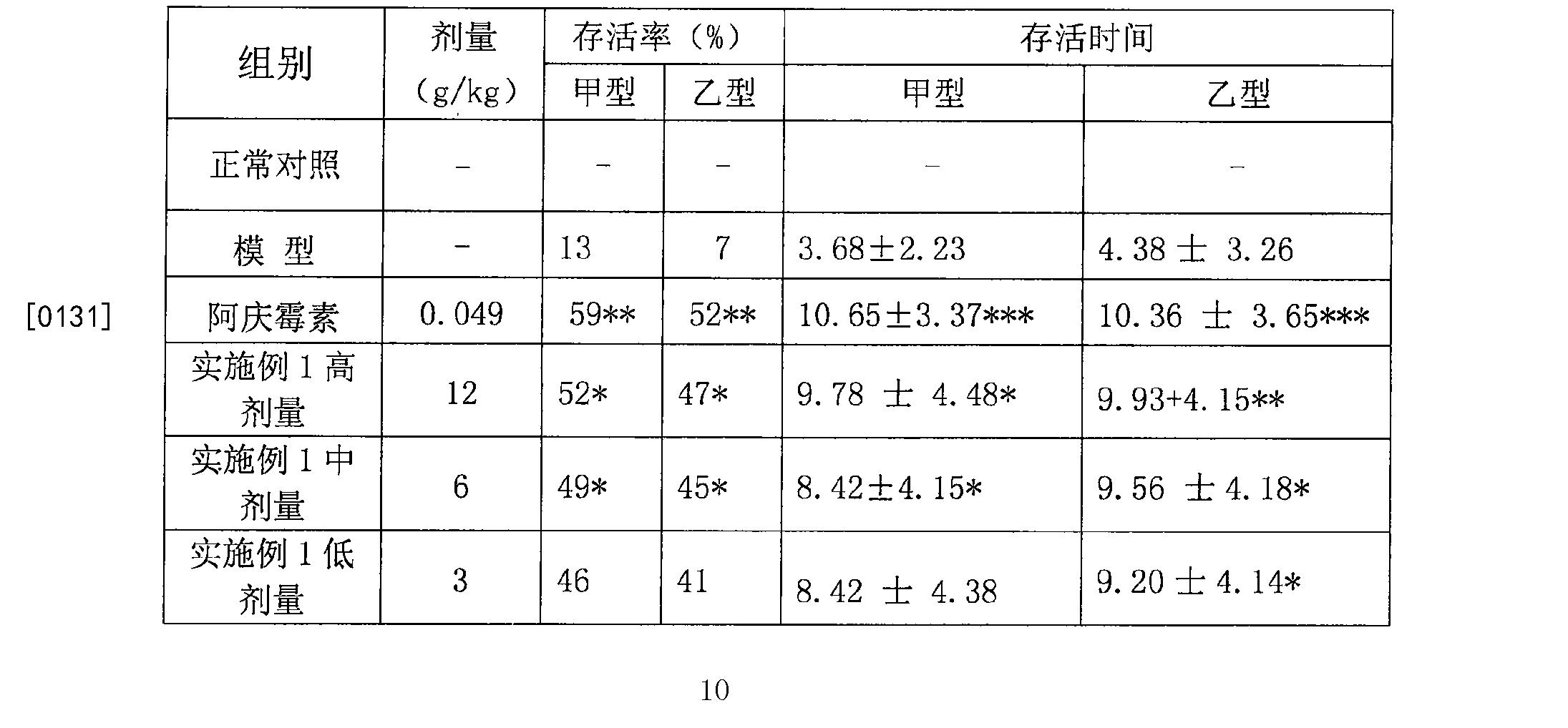Figure CN107261044AD00103