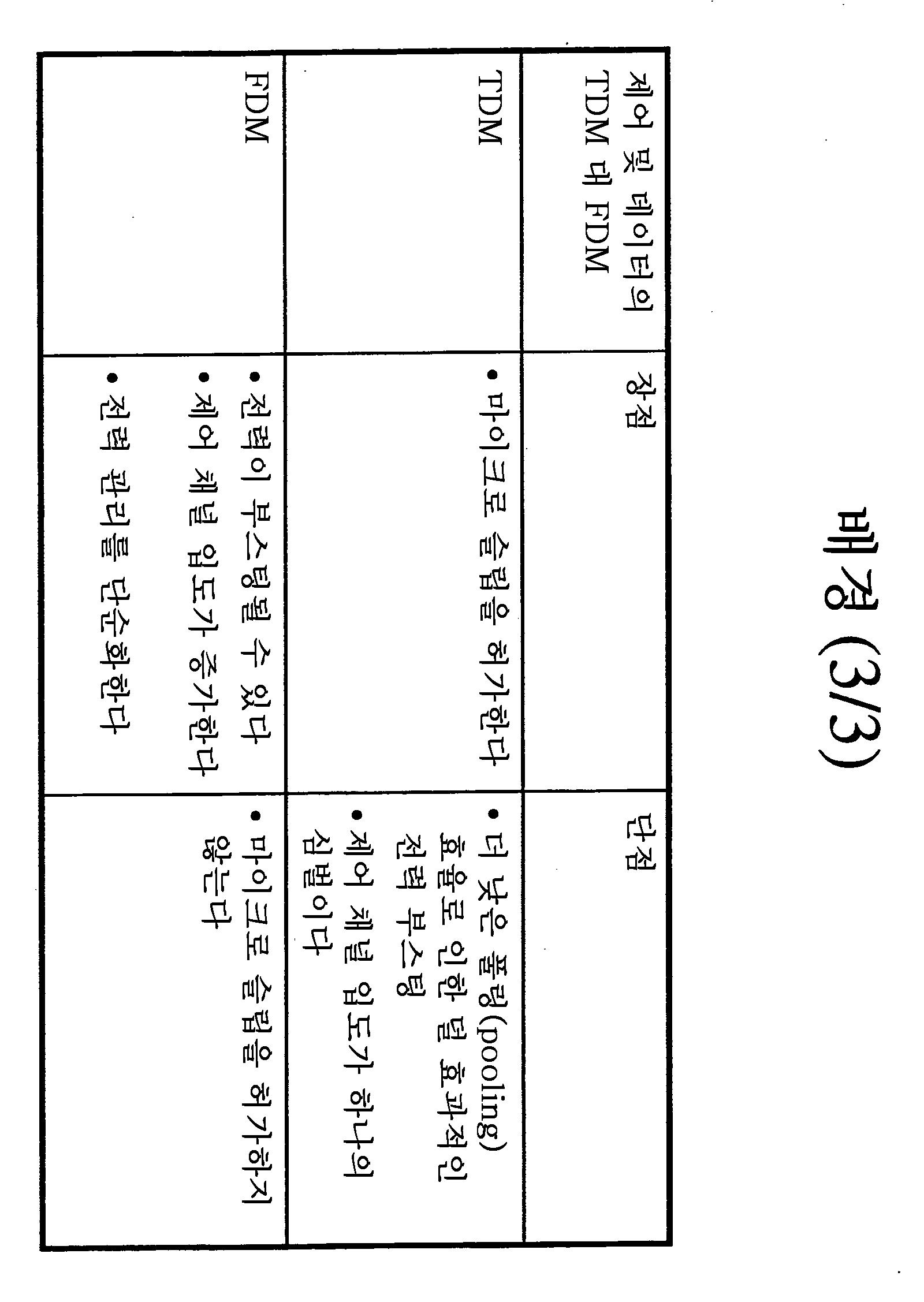Figure 112014031700415-pat00025