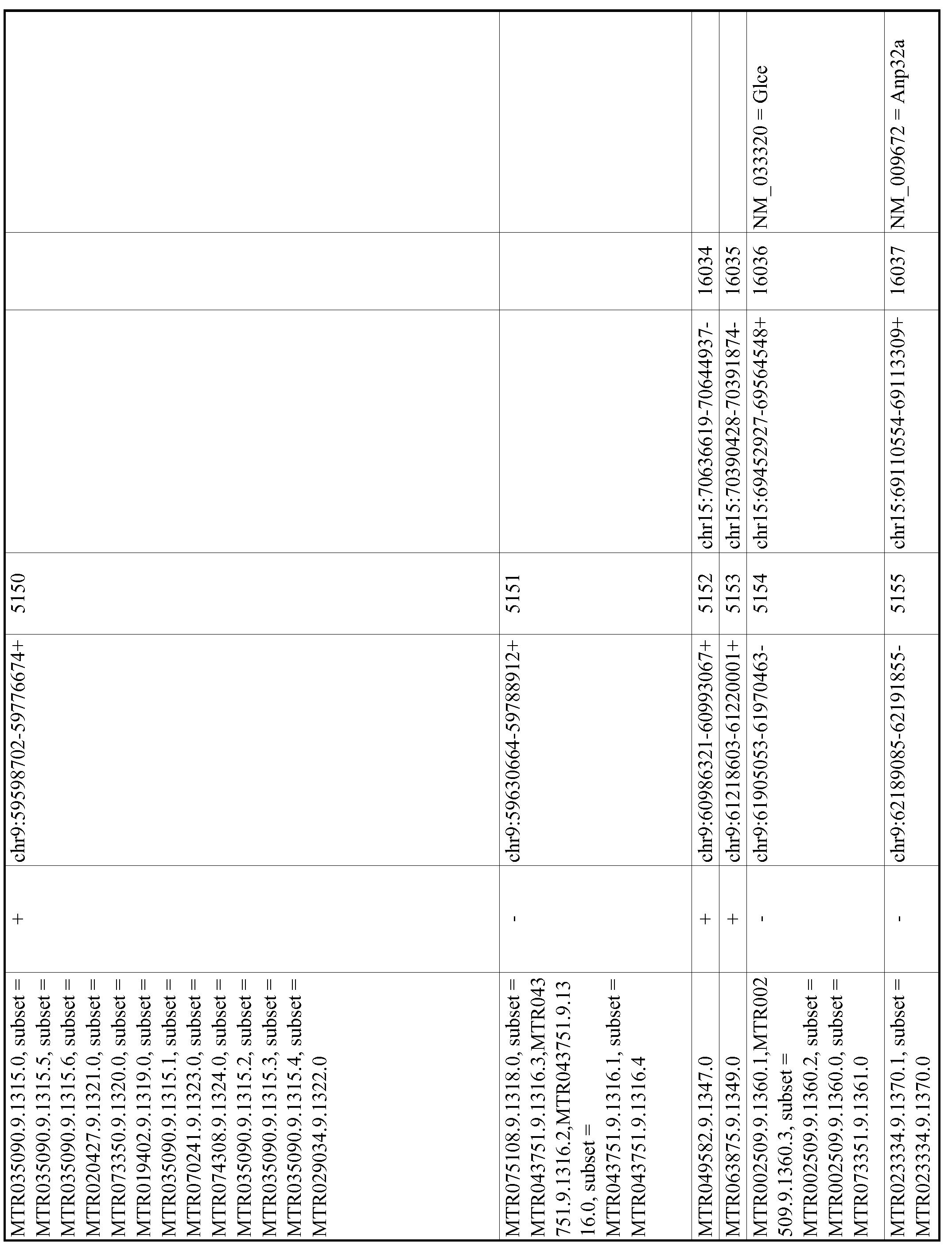 Figure imgf000938_0001