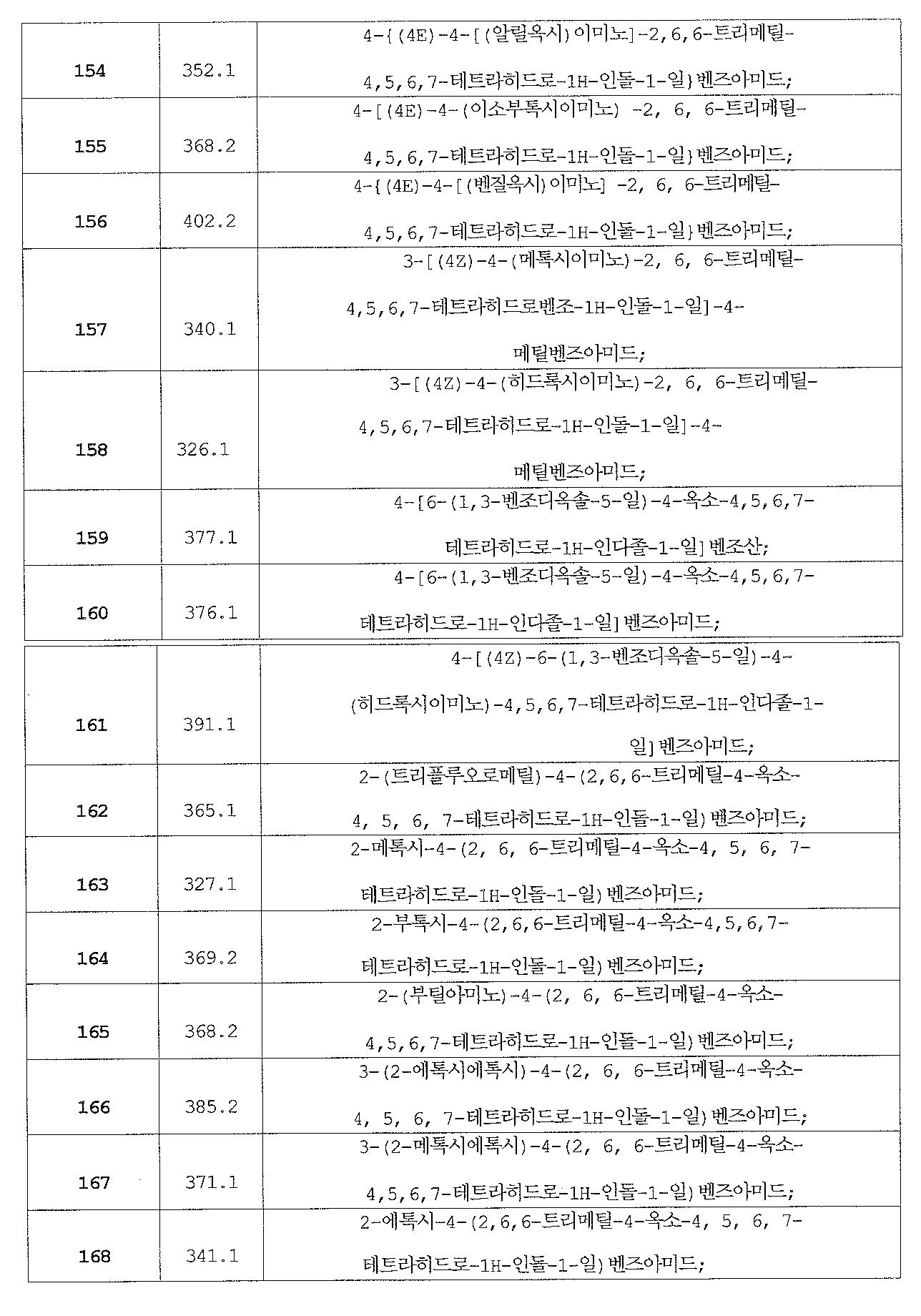 Figure 112013069739518-pat00081