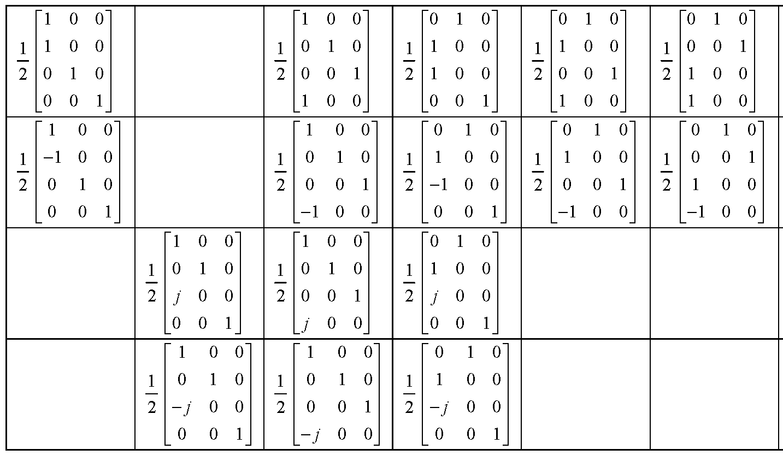 Figure 112010009825391-pat01257