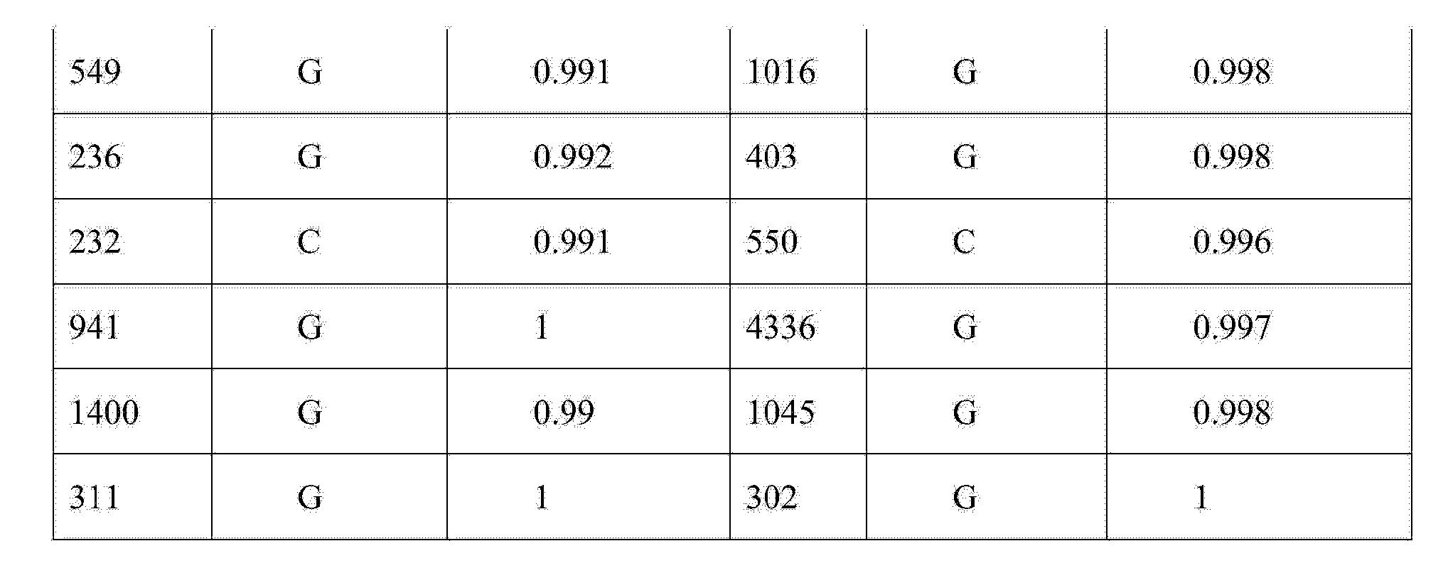 Figure CN104946773AD00101