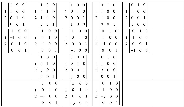Figure 112010009825391-pat00881