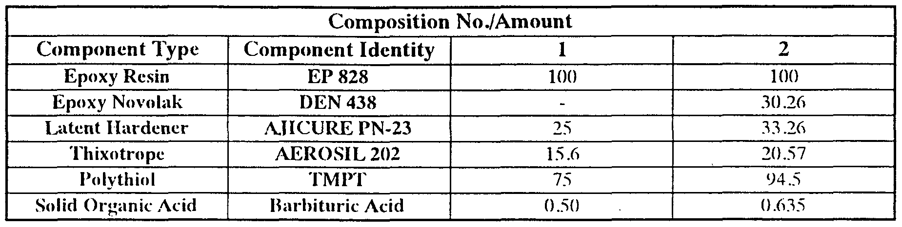 WO1999036484A1 - Curable epoxy-based compositions - Google Patents